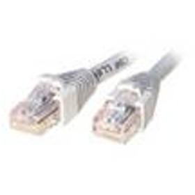 グリーンハウス LANケーブル 簡易パッケージ カテゴリー5/5e対応 スタンダードタイプ 1m ライトグレー GH-CBE5E-1M(直送品)