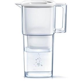 ブリタ ポット型浄水器 リクエリ 1.1L