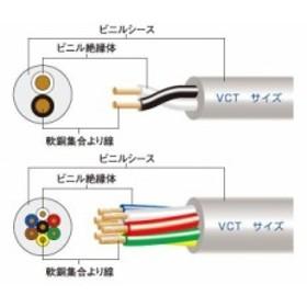 富士電線 ビニルキャブタイヤケーブル 3.5m  12心 100m巻 VCT3.5SQ×12C×100m