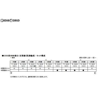 『新品即納』{RWM}10-1569 E233系5000番台 京葉線(貫通編成) 4両増結セット Nゲージ 鉄道模型 KATO(カトー)(20190620)