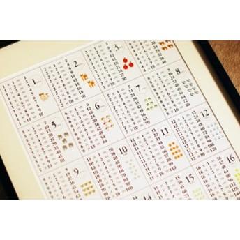 インド式20段「かけ算・九九表」ポスター A2 おしゃれ 可愛い 知育 モンテッソーリ
