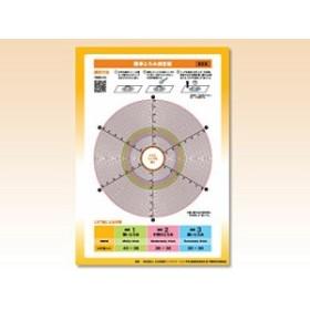 ・サラヤ 簡単とろみ測定板 スターターキット 介護