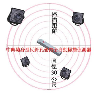 附發票工廠直營大特價950 防針孔防偷拍反針孔偵測器反偷拍偵測器偵測距離15公尺以上
