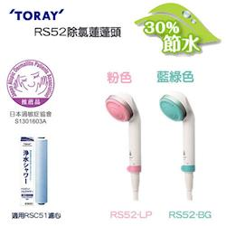 【TORAY 東麗】除氯淋浴器 RS52