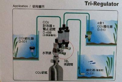 1對3 獨立 微調閥 CO2 三通 3通 /分氣 閥 水草缸 水族箱 魚缸 二氧化碳 鋼瓶 鋁瓶 電磁閥
