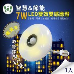 【U want】7W大照明LED 雙效雙感應燈(可彎螺旋型)(暖黃光)