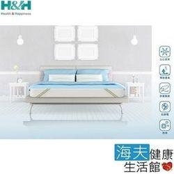 【南良HH】冰舒清透涼感墊 (單人90x188cm)