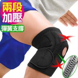 寬版X加壓雙彈簧護膝蓋