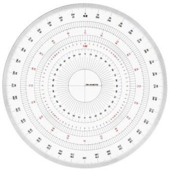 岡本製図器械 分度器 全円 39-2018(BO-18)