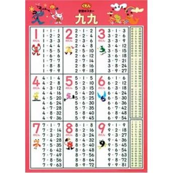 学習ポスター 九九