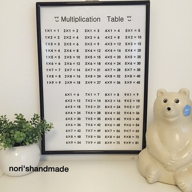 送料無料北欧風 シンプル 学習ポスター九九かけ算表 縦 通販