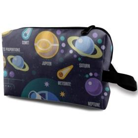 宇宙3Dギャラクシー太陽系 ポーチ 旅行 化粧ポーチ 防水 収納ポーチ コスメポーチ 軽量 トラベルポーチ25cm×16cm×12cm