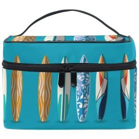 ブルーシースケート化粧品袋オーガナイザージッパー化粧バッグポーチトイレタリーケースガールレディース