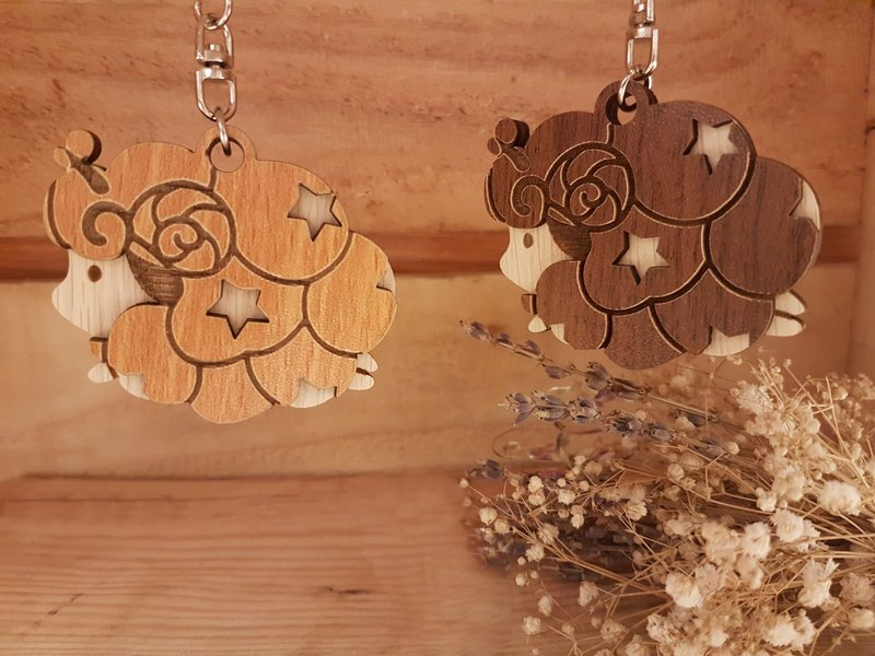 台灣棧《我的星座!我的生活!》【客製化】木雕星座吊飾─牡羊座 禮物/鑰匙圈