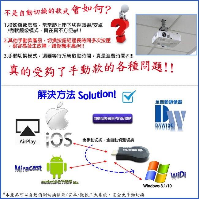 【五代WD12】全自動免切換 雙核無線影音鏡像器(送3大好禮)