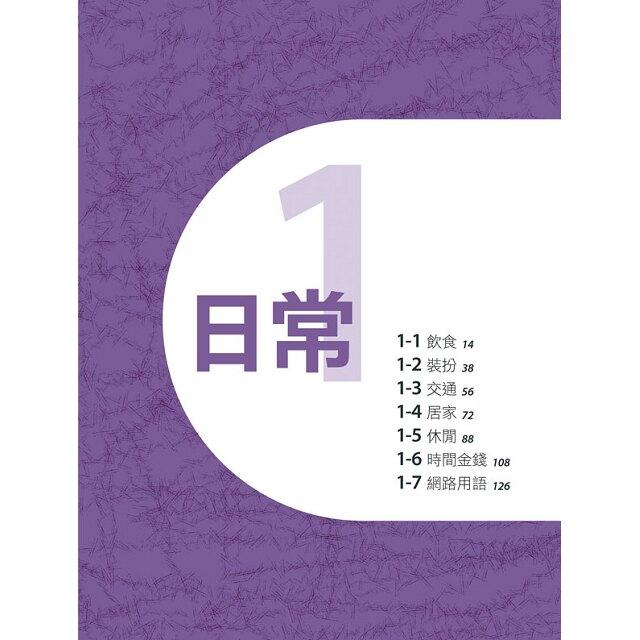 日語老師為你整理的圖解日語口語(附MP3)