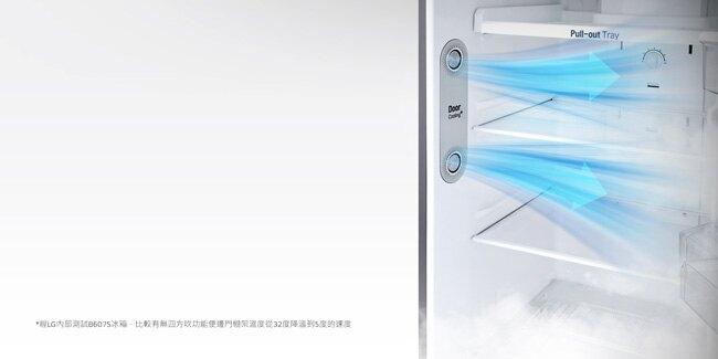 #來電優價#LG  樂金 186公升  變頻冰箱 一級能效  魔術保鮮蓋   GN-L235SV
