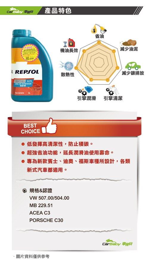 REPSOL 力豹仕 507/504 5W30 機油(12罐/箱)