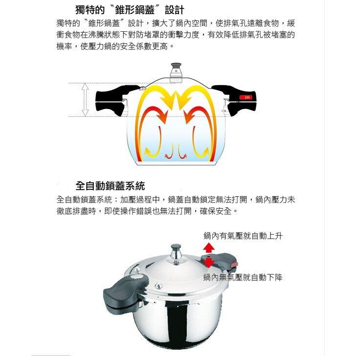 現貨免運費↘Miyaco新款米雅可6+1安全壓力鍋8L #304不鏽鋼雙耳快鍋 火鍋 高湯鍋