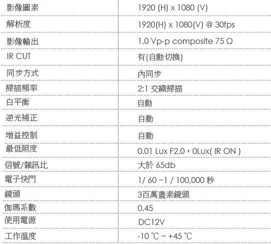 高雄/台南/屏東監視器 AHD 1080P 偽裝紅外線感知針孔攝影機 高清HD1080P 公司管理/居家看護 AHD高清類比攝影機