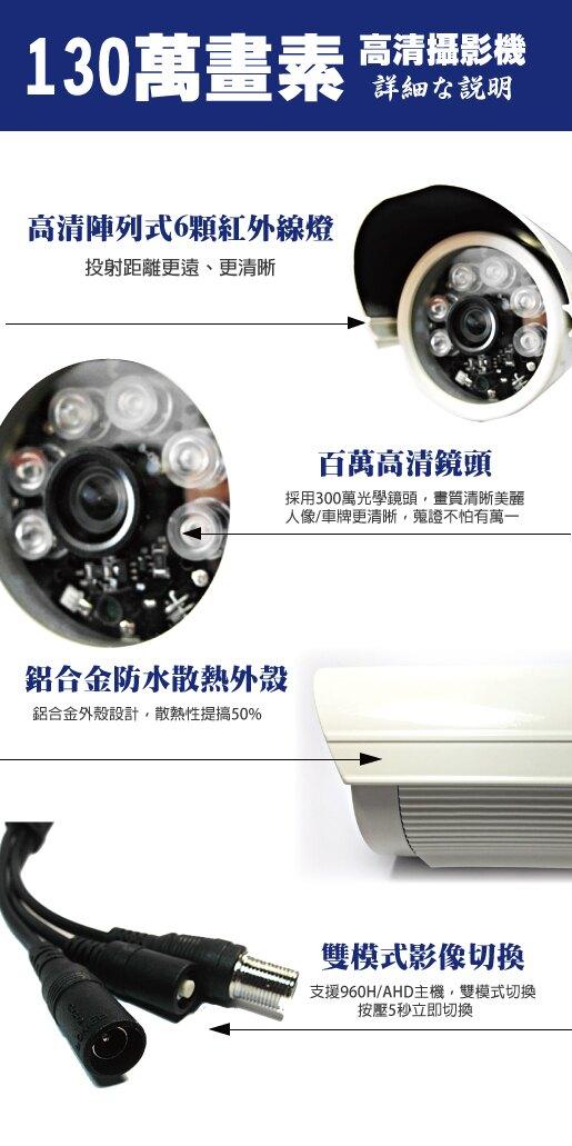 台南監視器/百萬畫素1080P主機 AHD/到府安裝/4ch監視器/130萬管型攝影機720P*3支(標準安裝)