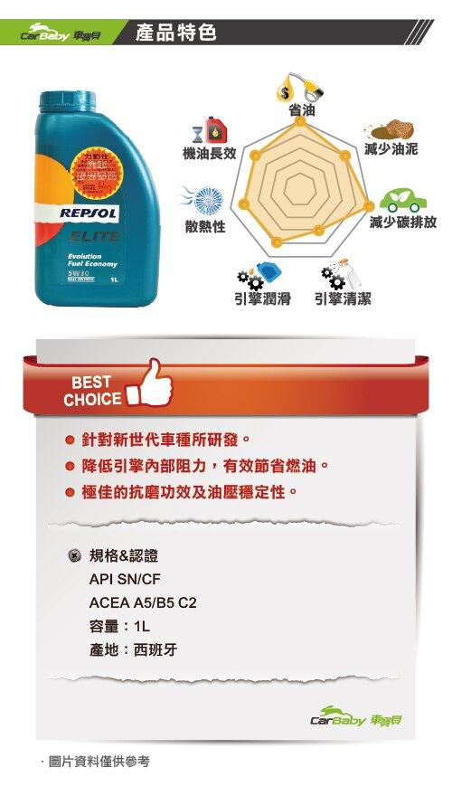 REPSOL 力豹仕 5W30 超節能機油(12罐/箱)