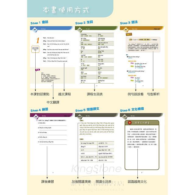 12堂越南語必修課程:陳凰鳳越南語教學 (附DVD光碟)