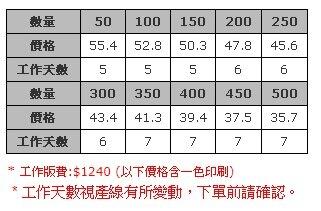 [客製化] 大型手機防水袋(適用5.5吋手機) 宣導品 禮贈品 HFPWP S1-16040