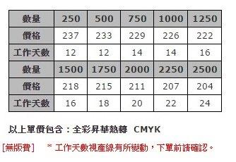 [客製化]S1-17015A 全彩熱昇華雪紡絲巾-圍脖絲巾
