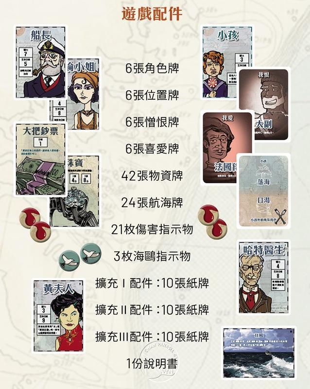 駭浪求生大盒版 LIFEBOAT 繁體中文版 高雄龐奇桌遊 正版桌遊專賣 新天鵝堡