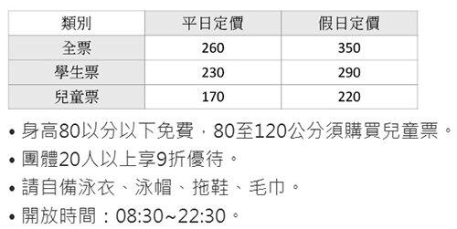 【礁溪 - 川湯春天 - 旗艦館】大眾SPA湯 + 戲水區 (假日券 - 無期限)