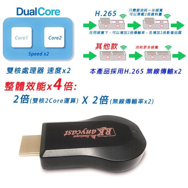 【清倉拍賣A】【四代R4+玫瑰金】雙核RKanycast(1080P/60fps) 無線影音鏡像器(送3大好禮)