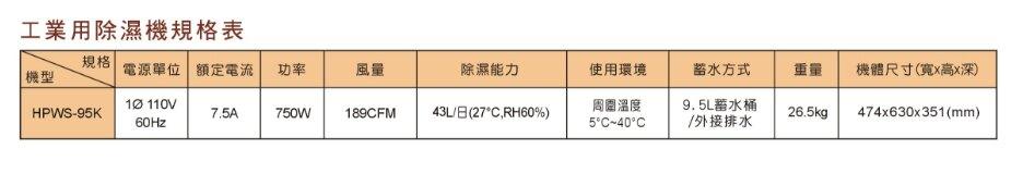 *****東洋數位家電*****請議價 HAWRIN華菱 43L超大坪數自動除濕機 HPWS-95K