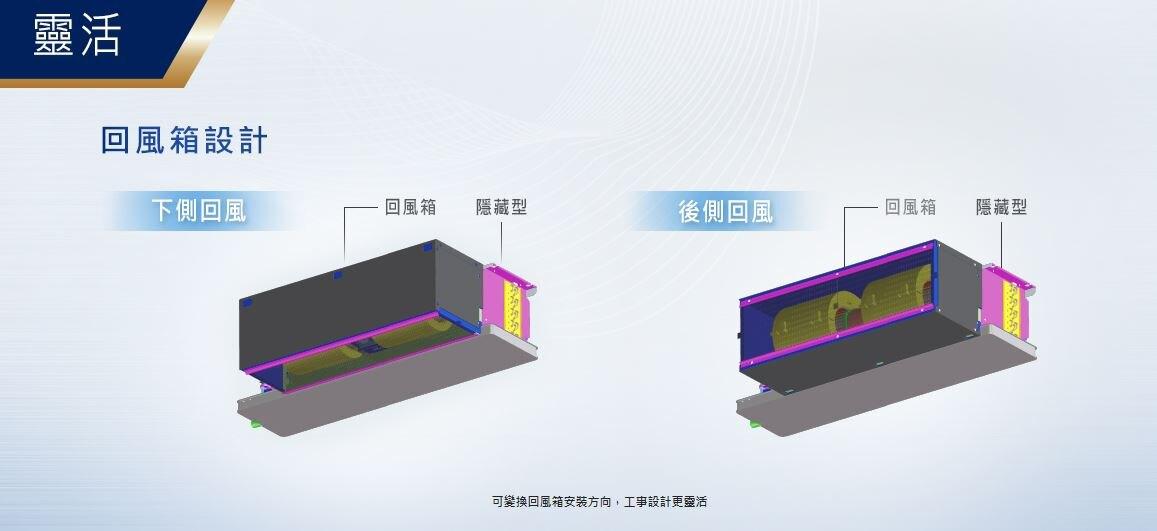 Panasonic 國際牌 吊隱式 變頻冷專 一對一 nanoe健康科技 乾燥防霉 CS-J63BDA2/CU-QX63FCA2