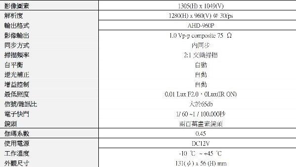 高雄市監視器 AHD 960P 130萬畫素 偽裝偵煙型 攝影機 適 DVR 適.264