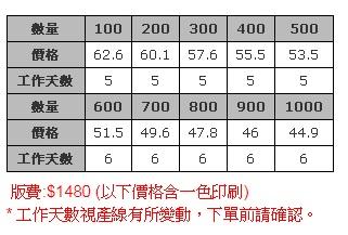 【100個含1色印刷】 超聯捷 純棉束口後背包 客製 S1-01022