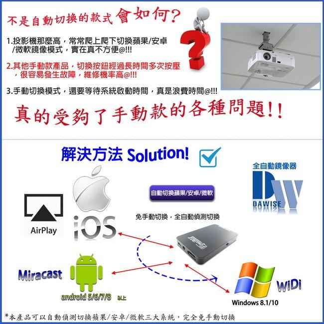 【四代VisualBOX-92K】終極尊榮款 無線影音鏡像器(送5大好禮)