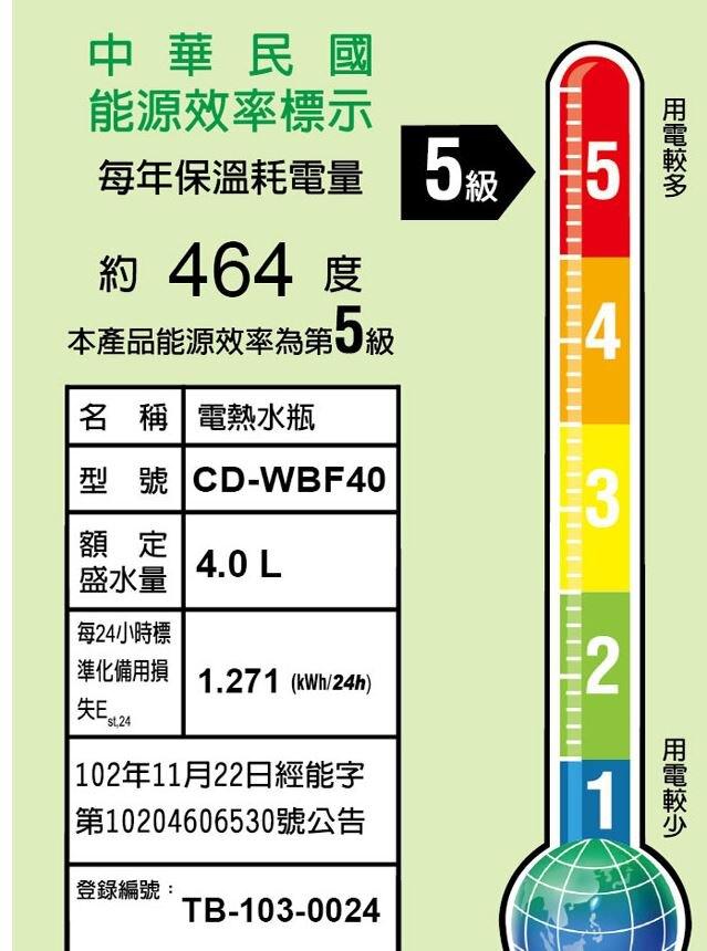 象印 4L 微電腦電動熱水瓶 四段定溫  防空燒安全設計 CD-WBF40