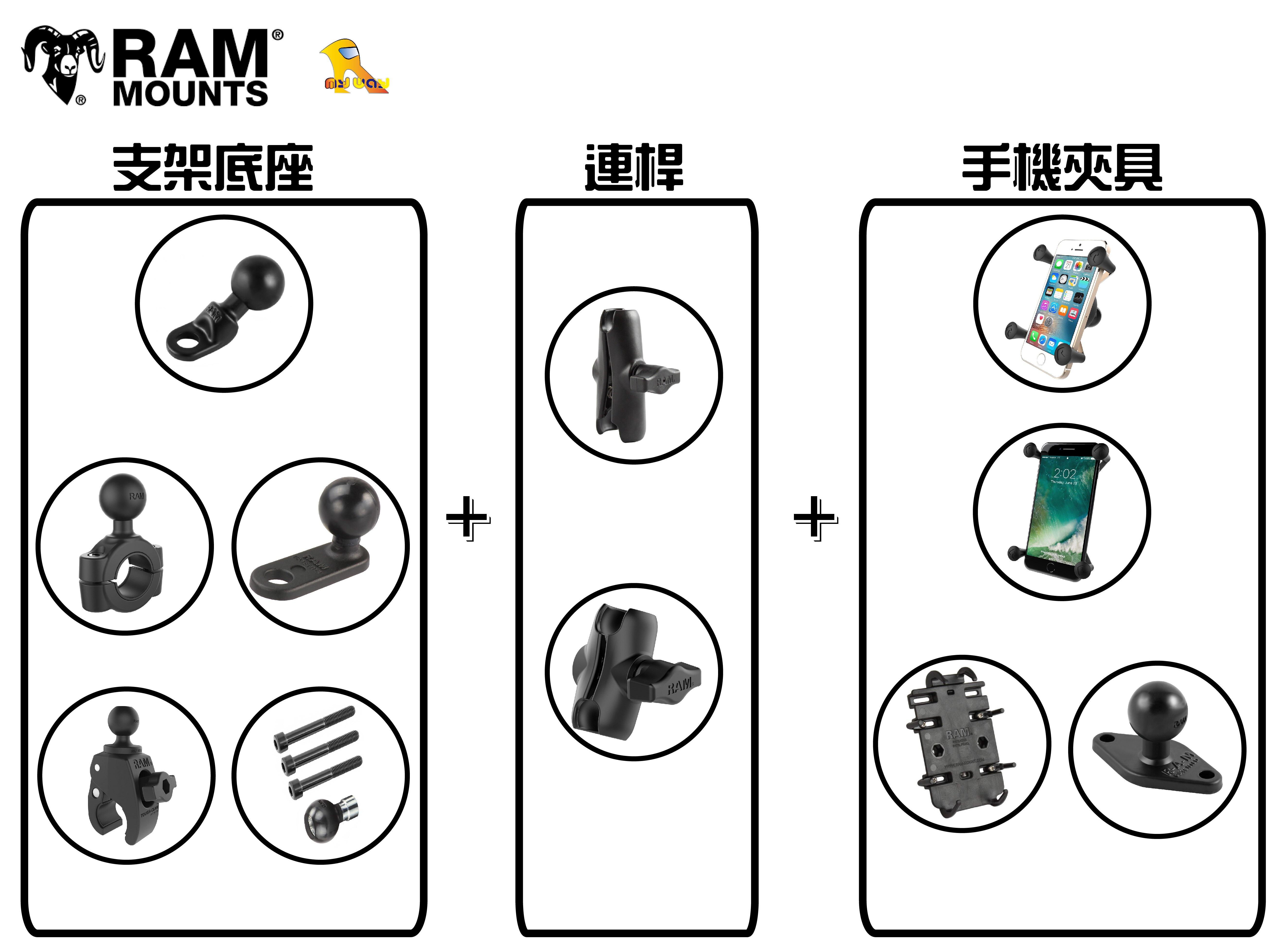 ~任我行騎士部品~美國 RAM MOUNT RAM-HOL-PD3U 機車 手機架