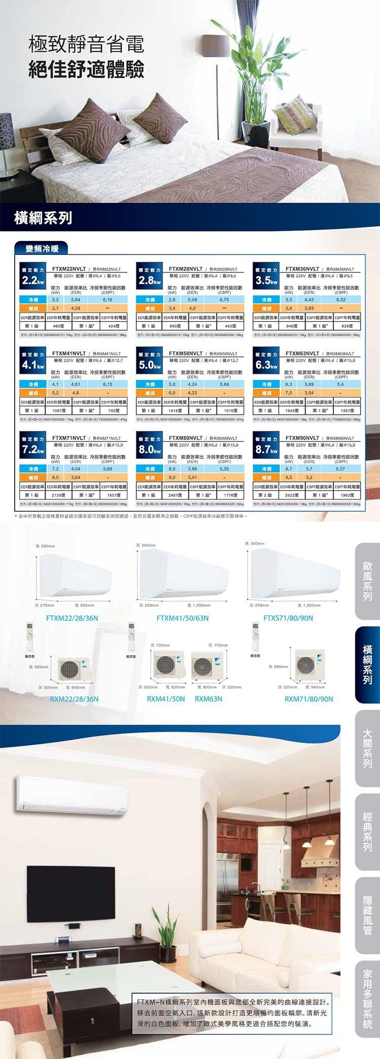 DAIKIN 大金  13-15坪 橫綱系列 變頻冷暖 一對一分離式冷氣 3D立體氣流 省電 靜音 環保   RXM71SVLT / FTXM71SVLT