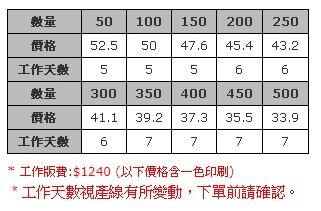 [客製化] S1-16039 小型手機防水袋(適用5吋(含)以內手機)