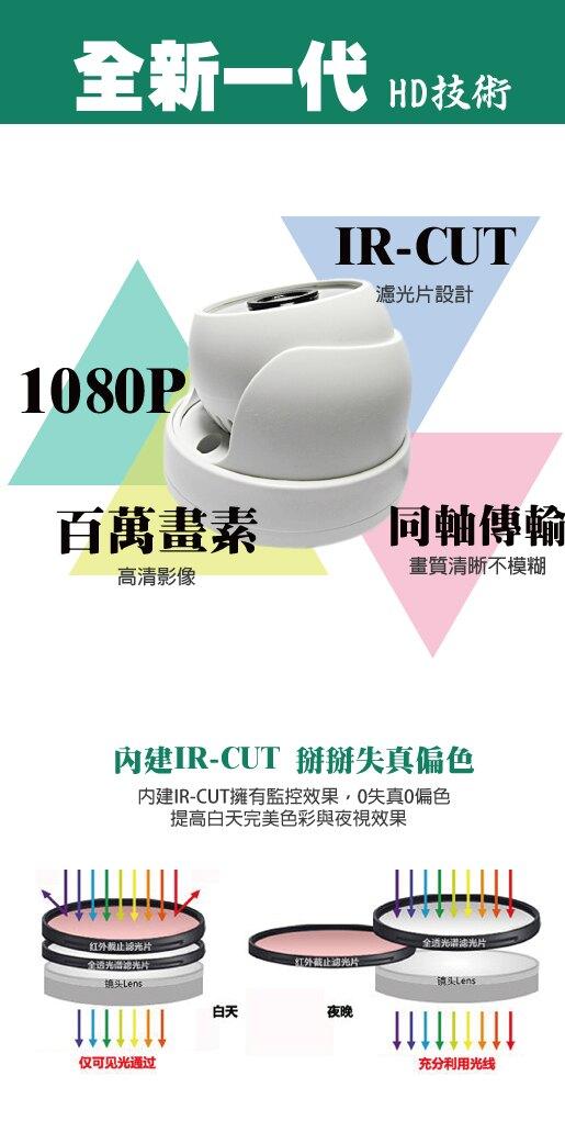 高雄/台南/屏東監視器/200萬畫素1080P-AHD/套裝DIY【8路監視器+200萬半球型攝影機*8支】