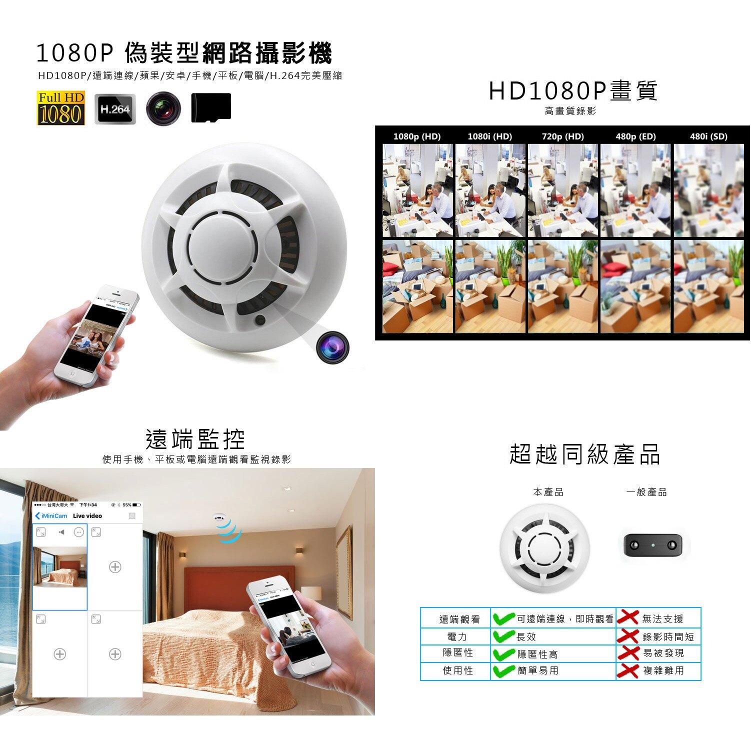1080P偽裝型網路攝影機 遠端連線 即時錄影 平板/手機/電腦