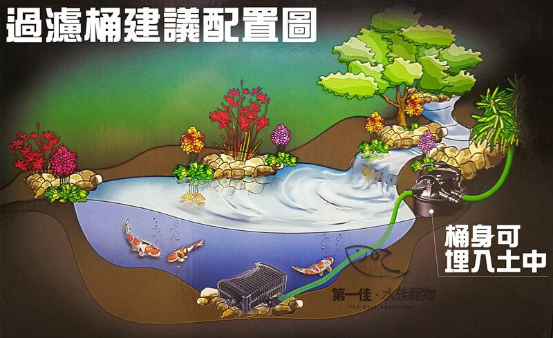 [第一佳 水族寵物] 義大利SICCE希捷【Green Reset 40 高級魚池殺菌燈過濾桶】手動逆洗桶