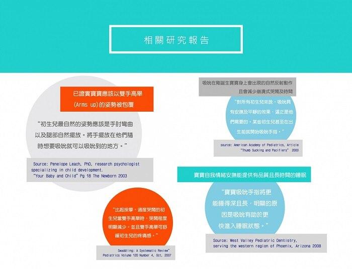 Love To Dream SWADDLE UP 蝶型包巾 - Stage2(3個月~9個月)可拆式進階款-竹纖維輕薄款(綠網)