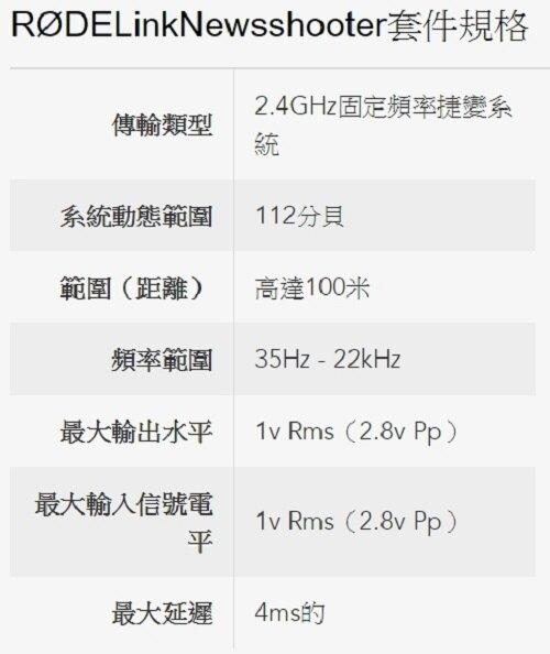 【滿1800元折180】 客訂排單 RODE Newsshooter Kit 麥克風套組 公司貨 XLR MIC 無線 發射 接收 採訪 收音