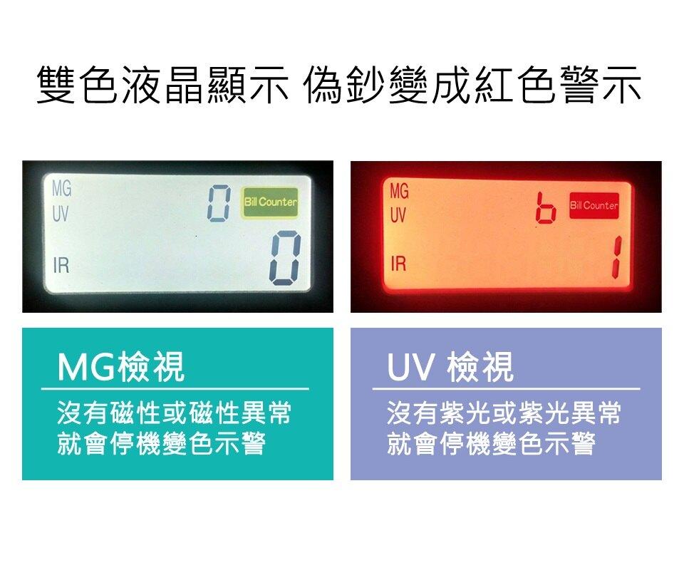 (壹家壹)H301點驗鈔機 驗鈔機 點驗鈔機 免運費 5個磁頭(多送1個外接顯示器) 實體店面(黑色)