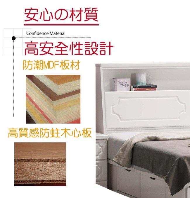 【綠家居】基特 現代白5尺亮面雙人床頭箱(不含床底)