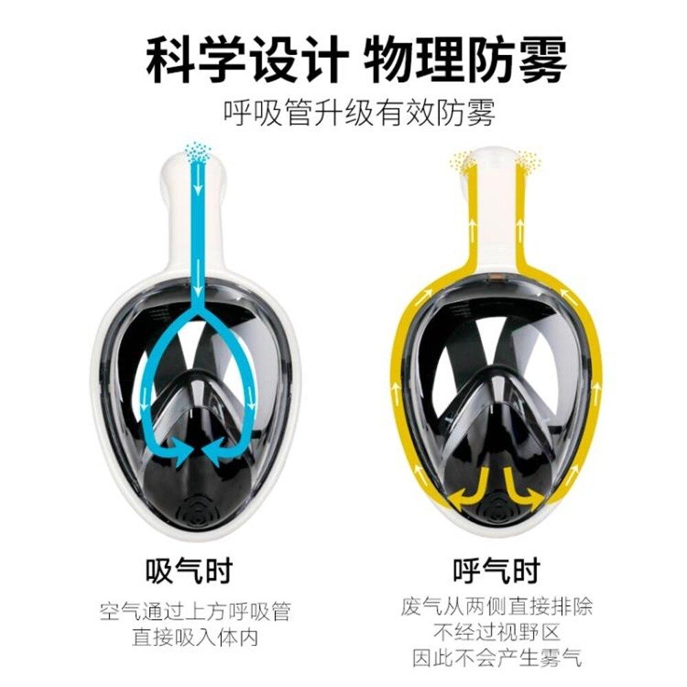 呼吸管 COPOZZ浮潛三寶面罩全臉潛水鏡面鏡全干式呼吸管套裝兒童成人裝備 薇薇