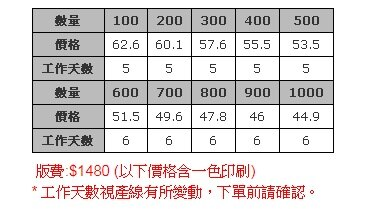 [客製化]S1-01022A 純棉束口後背包 (LOGO全彩數位印刷)